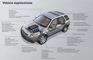 Vehicle_Applications